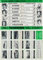 1982 Ynysybwl