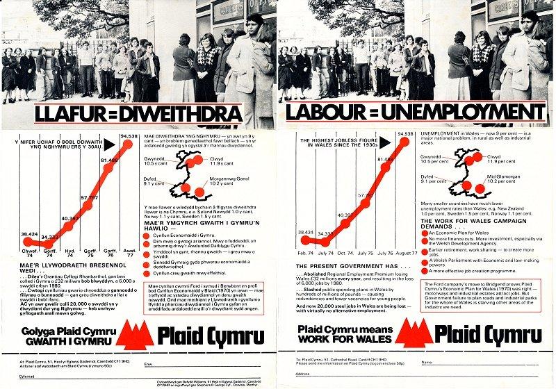 1981-Llafur-Diweithdra-b
